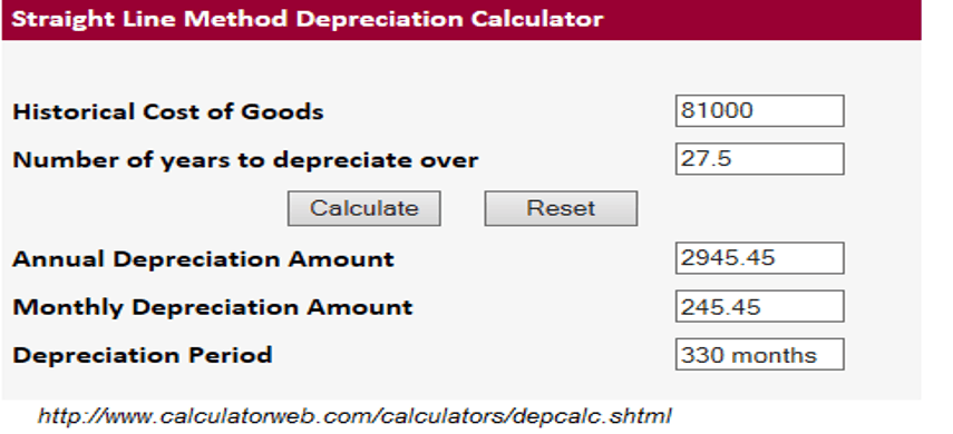 Depreciation rate for taxes on my duplex