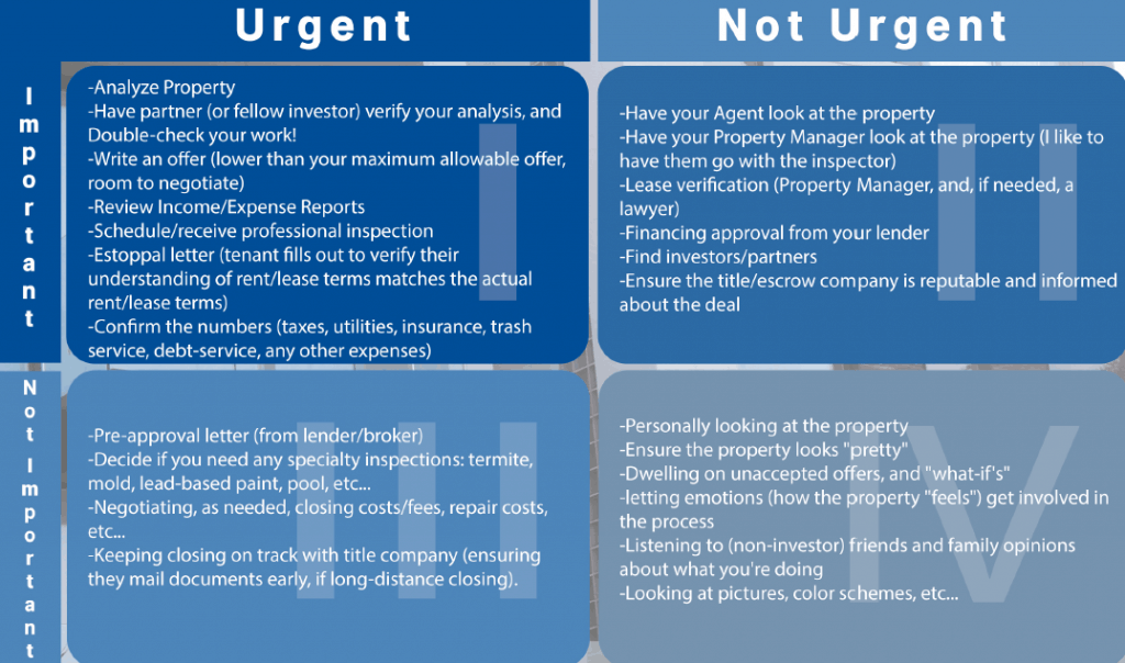 How to Create Systems utilizing an Urgent and Important Matrix
